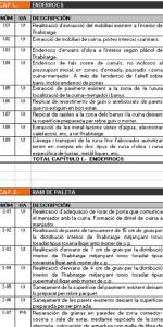 Un buen presupuesto para una reforma integral de vivienda en Barcelona debe detallar cada una de las tareas/materiales a cobrar